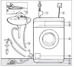 Установка стиральной машины. Анапские сантехники.