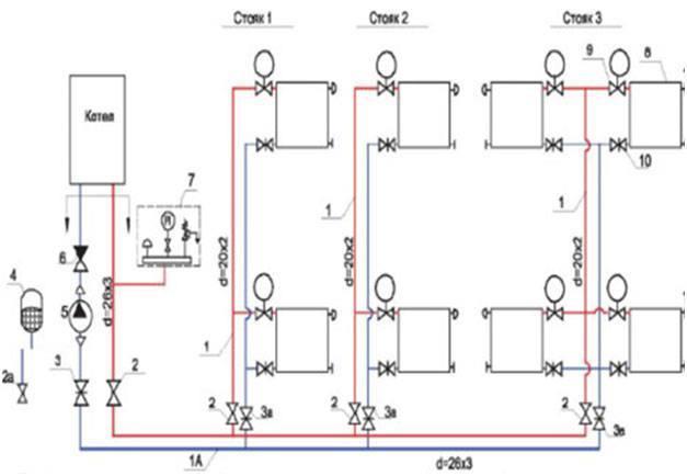 Схема двухконтурной системы отопления Анапа. Услуги сантехнические.